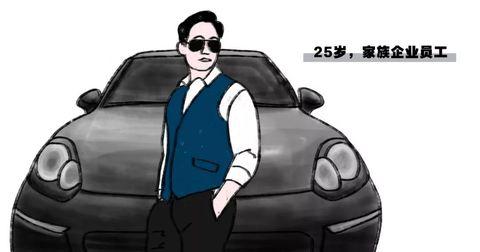 Land vehicle, Vehicle, Car, Automotive design, Motor vehicle, Vehicle door, Luxury vehicle, Supercar, Sports car, Porsche,
